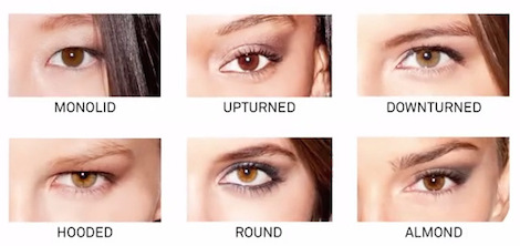 The Best Tutorial For Achieving The Perfect Winged Eyeliner That ...